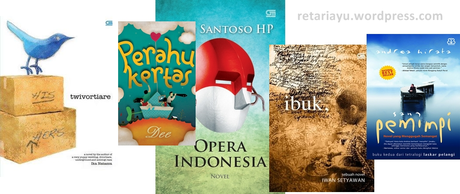 Format Resensi Novel Indonesia Intrépide